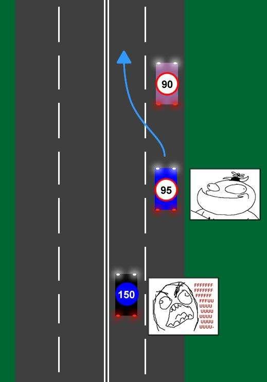 Дорожные ситуации (14 зарисовок)