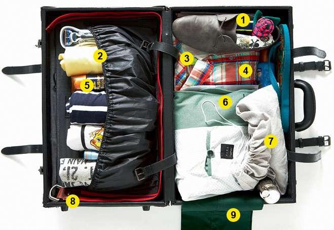 10 хитрых способов собрать чемодан отдых,отпуск,поездка